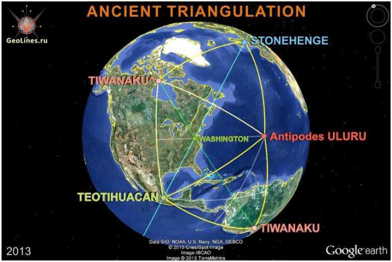 TRIANGLULATION 3m