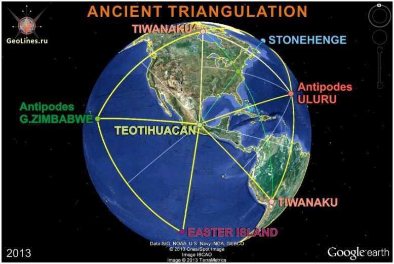 TRIANGLULATION 5m