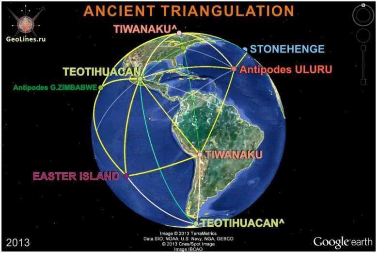 TRIANGLULATION 7m
