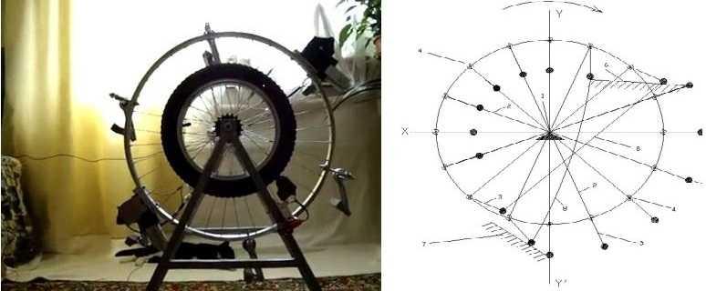 колесо с башмаками