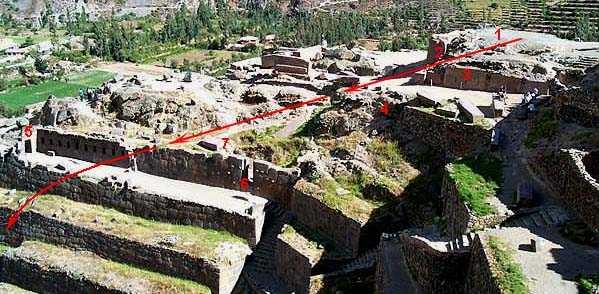 Рис. 14. Траектория потока по площадке археологической зоны