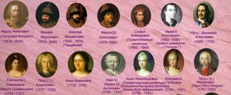 история России с древних времен. Романовы