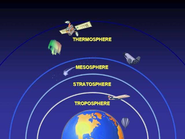 атмосфера планеты Земля