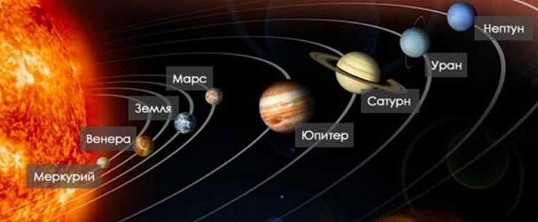 развитие солнечной системы