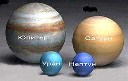 Четыре газовых гиганта