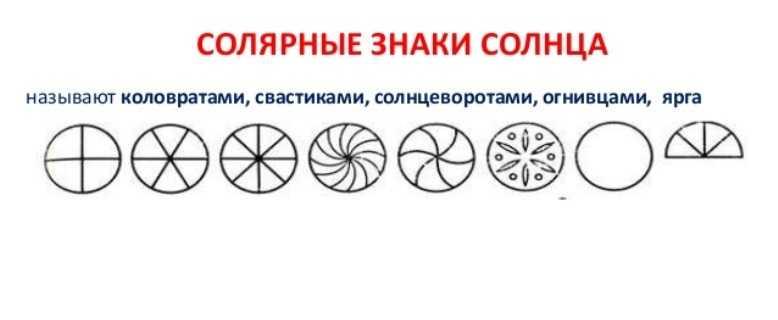 славянские солярные знаки их значение