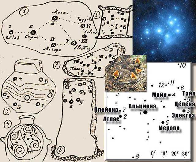 Изображения созвездия Плеяд на предметах, относящихся к палеолиту.