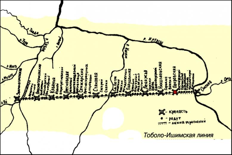 Крепости, сохранившиеся со времен борьбы Тартарии с Романовыми 13