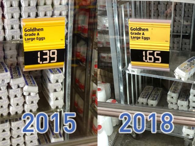 Как изменились цены в США в связи с санкциями 2