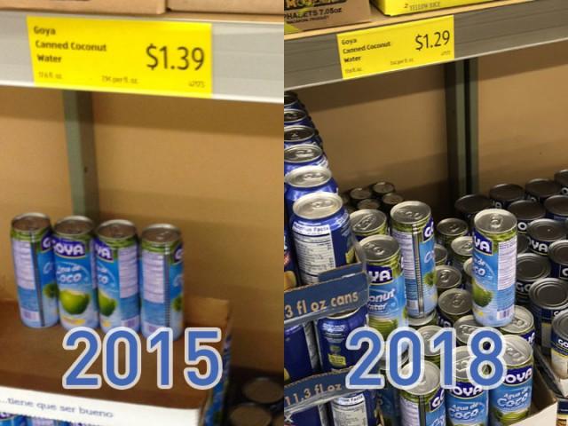 Как изменились цены в США в связи с санкциями 3