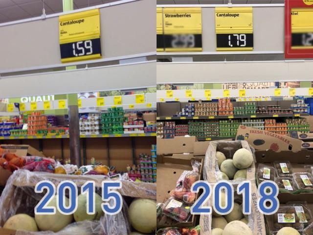 Как изменились цены в США в связи с санкциями 5