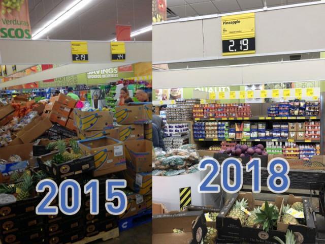 Как изменились цены в США в связи с санкциями 6