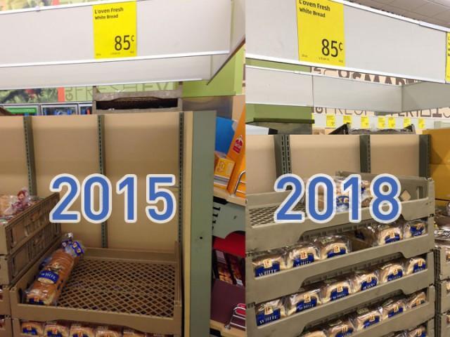 Как изменились цены в США в связи с санкциями 7