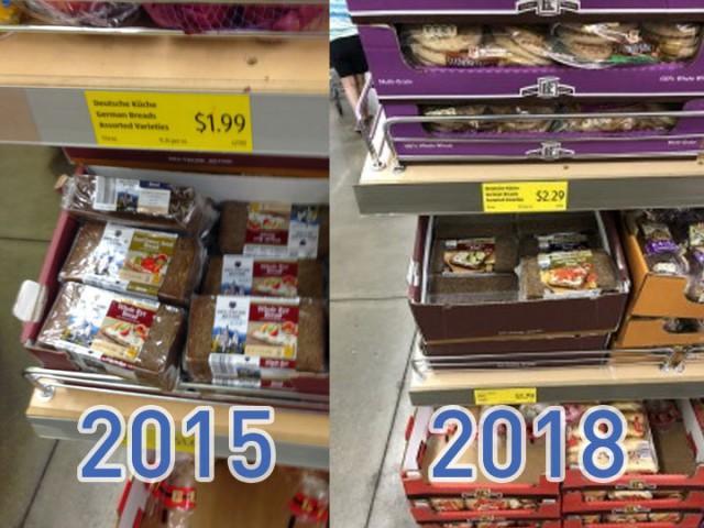 цены в США на продукты