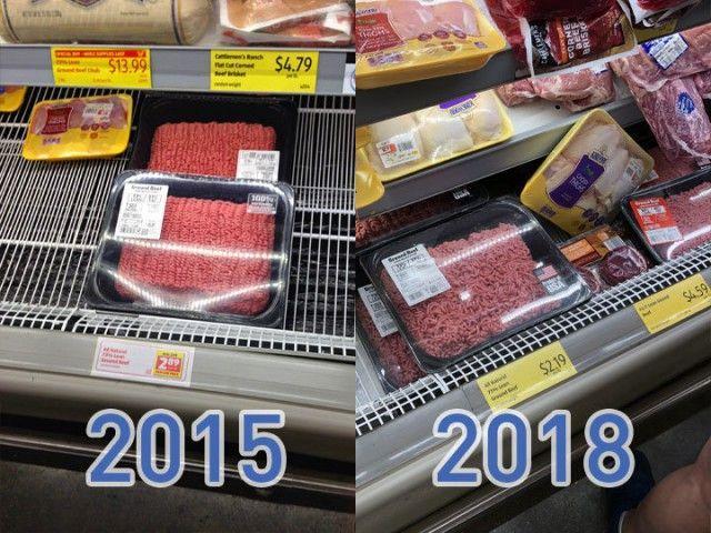 Как изменились цены в США в связи с санкциями 9
