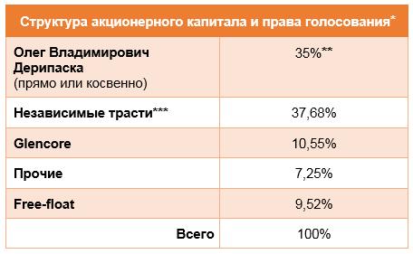 Кто владеет нашими электростанциями в Сибири? 2