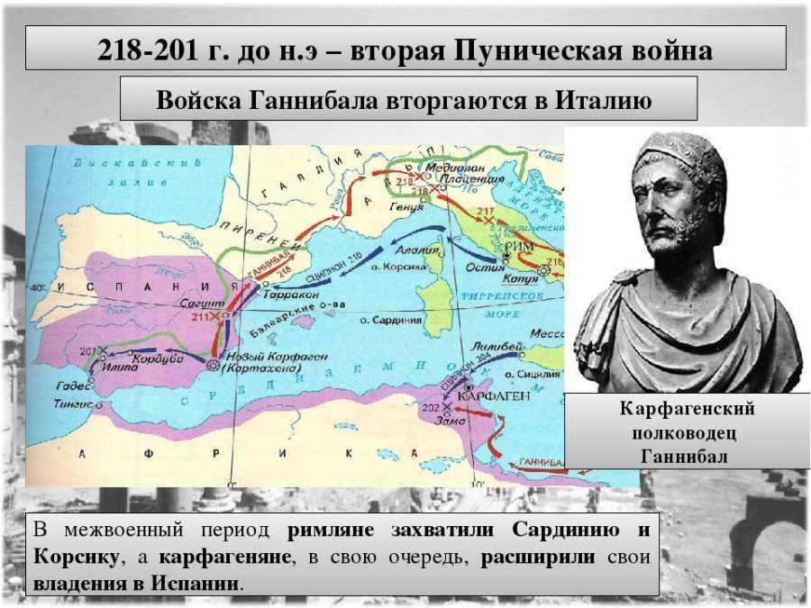 Пунические войны - почти 120 лет борьбы Карфагена с Римом 1
