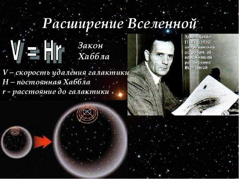 Загадка расширения Вселенной 1